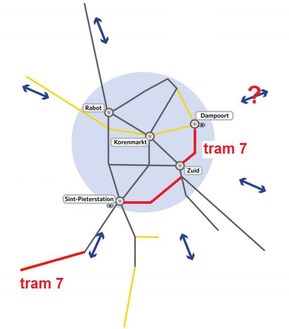 Tram 7 en Lochristi - niet altijd pro-fiets
