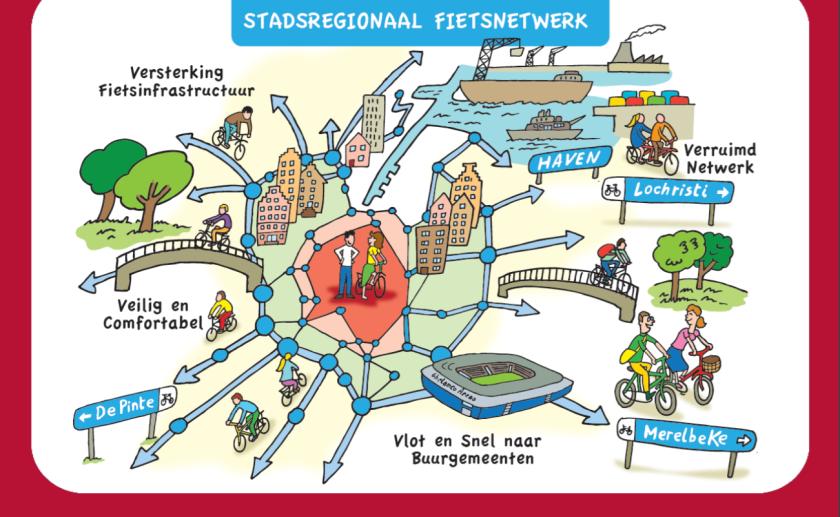 Mobiliteitsplan 2014